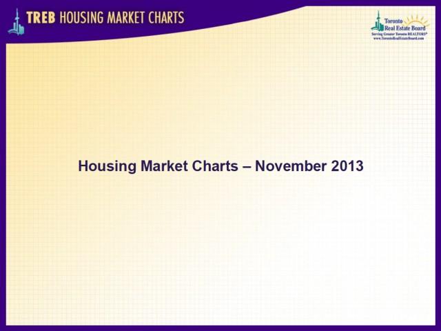 chart_november13_1